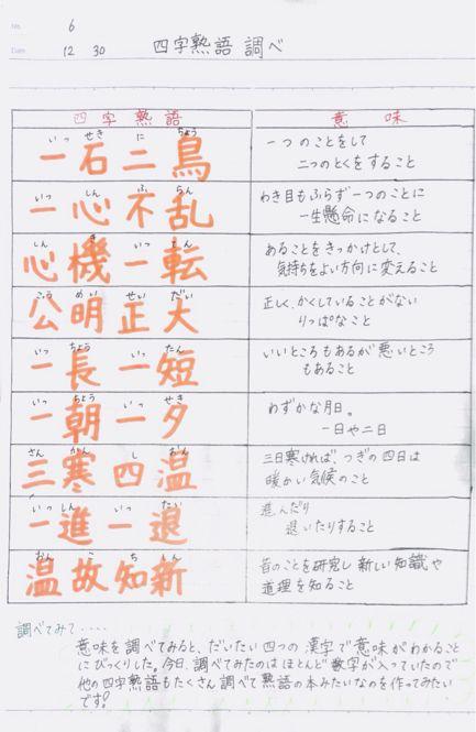 四字熟語 : 自学ノート