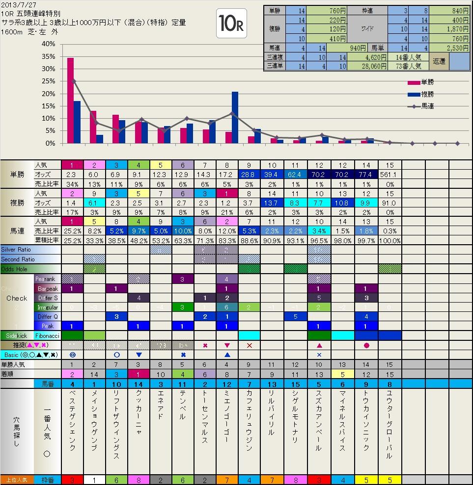 b0201522_2064085.jpg