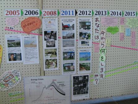 環境フォーラム2013 2013年2月5日から11日_f0205929_14273674.jpg