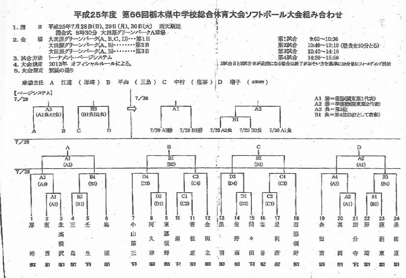 栃木県大会組み合わせ_b0249247_083920.jpg