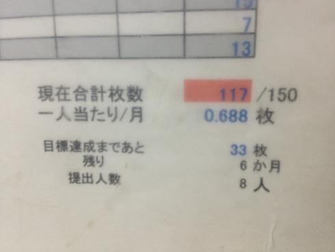 カイゼン発表会_d0085634_1534535.jpg