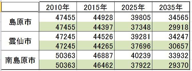 人口減少社会_c0052876_2343227.jpg