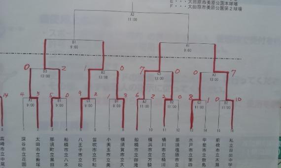 b0249247_2001564.jpg