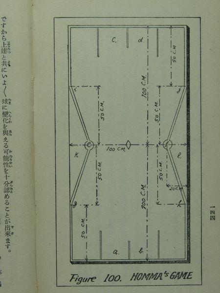 家庭実用品の作り方(5):少年技師ハンドブック_c0164709_21335060.jpg