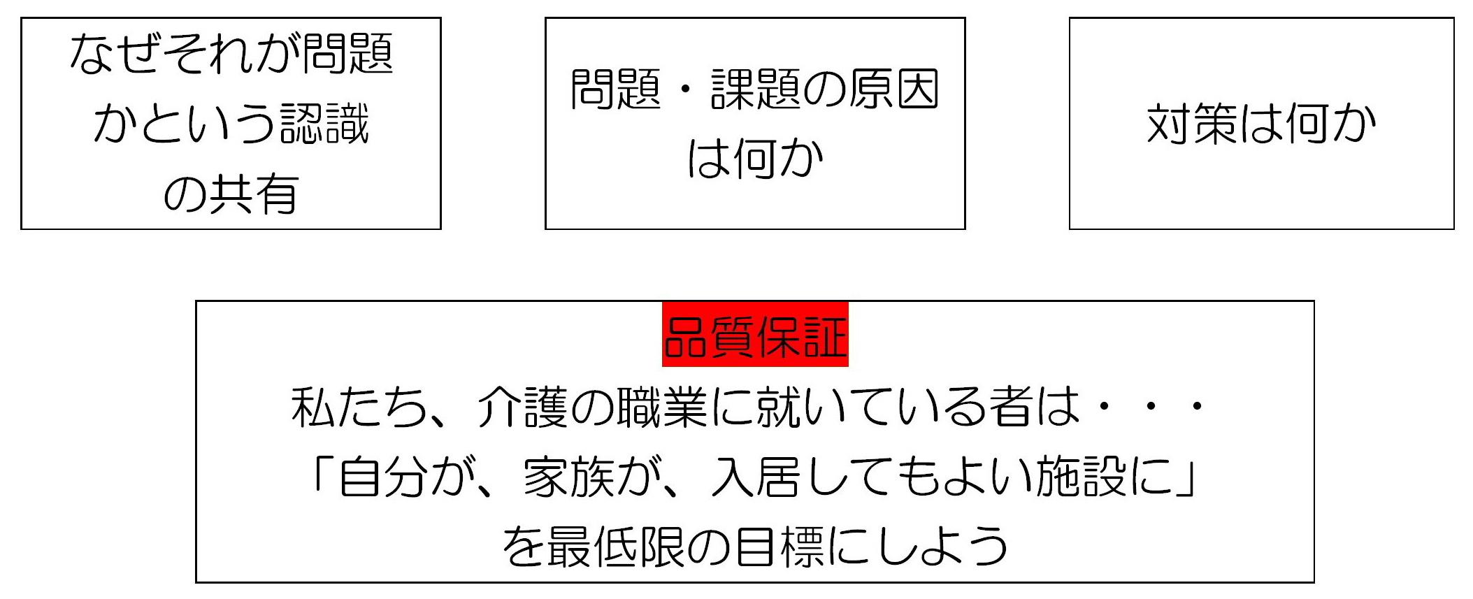 ユニットリーダー研修報告 第2弾_f0299108_15543985.jpg