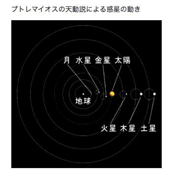 宇宙意識へ進化させる3つの提案☆_b0213435_1237373.png