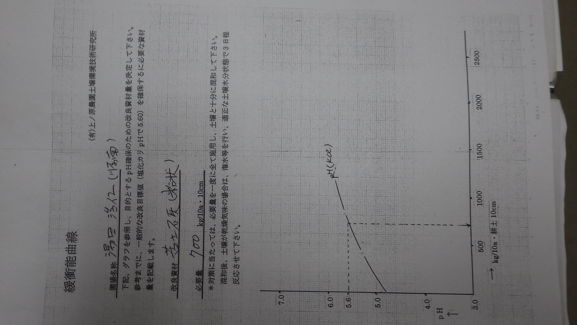 PH矯正総集編!_a0256619_9343896.jpg