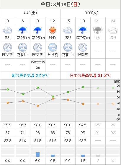 雨のち快晴のち雨_c0025115_21184328.jpg