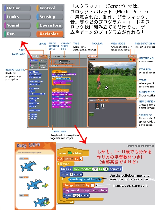 9~11歳の児童向け、無料のコンピューター・プログラム学習団体「コード・クラブ・ワールド」CodeClubWorld_b0007805_9104965.jpg