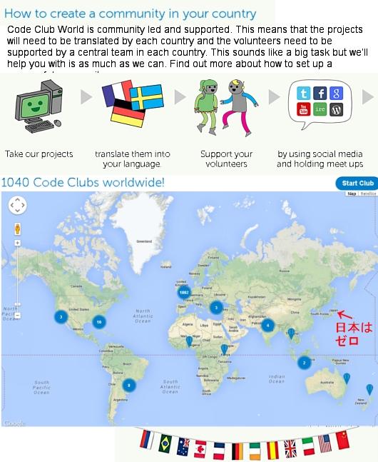 9~11歳の児童向け、無料のコンピューター・プログラム学習団体「コード・クラブ・ワールド」CodeClubWorld_b0007805_9105946.jpg