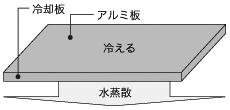 a0233917_22145272.jpg