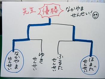 保育園でコマまわし☆第4弾_a0272042_20161772.jpg