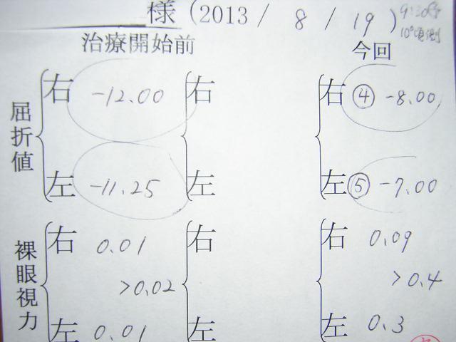 オサートレンズ使用開始から9ヵ月_a0087512_133558.jpg