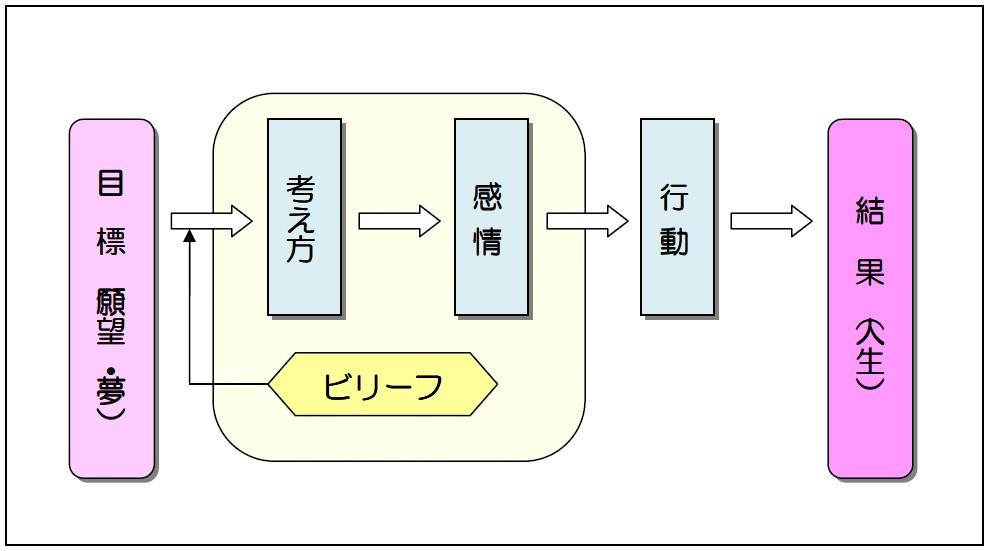 b0002156_2150261.jpg