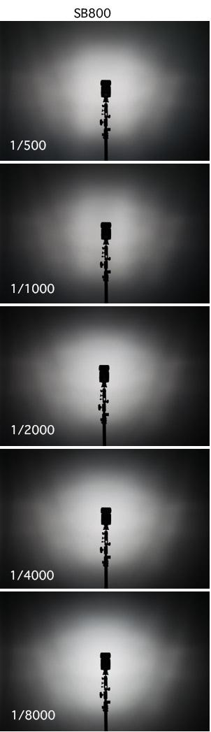 2013/08/28 Nissin Di700 FP発光:その2_b0171364_100854.jpg