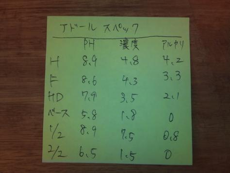 新薬テスト_d0224931_20174867.jpg