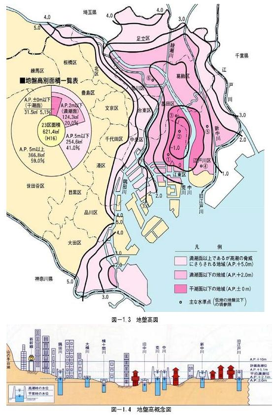 """東京のパナマ運河\""""扇橋閘門\""""_a0057402_991385.jpg"""