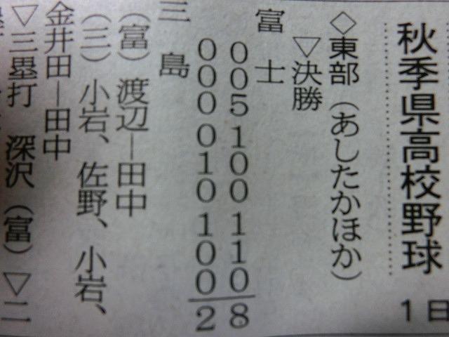 高校野球秋季東部大会で富士高が優勝、富士市立が5位で県大会へ_f0141310_7141164.jpg