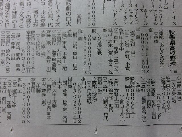 高校野球秋季東部大会で富士高が優勝、富士市立が5位で県大会へ_f0141310_714153.jpg