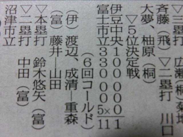 高校野球秋季東部大会で富士高が優勝、富士市立が5位で県大会へ_f0141310_7142017.jpg