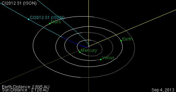 ニビル惑星は今どこに?_b0213435_1244816.png
