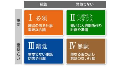 No.2187 9月4日(水):より進化した「時間管理」は_b0113993_072065.jpg