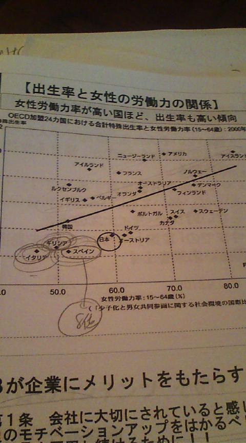 【ワークライフバランス劣等生のイタリア、スペインは破綻。次は日本?!】_e0094315_16572321.jpg