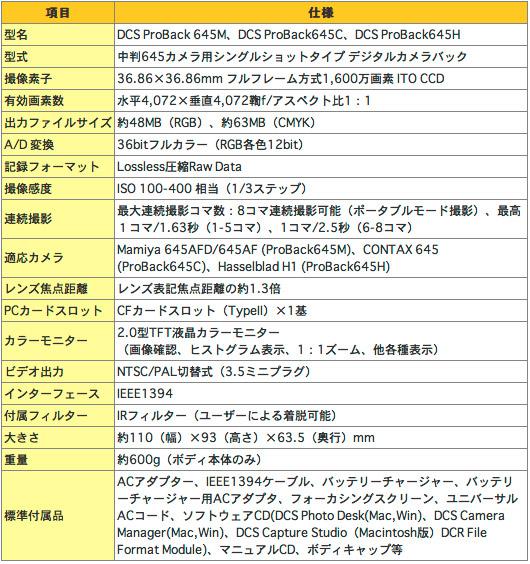 2013/09/20 ついに白ヒゲが中判デジバックユーザーに!?_b0171364_954822.jpg