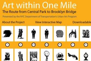 "NYの街角に、何かと便利な\""Art within One Mile\""(1マイル以内のアート)看板が登場_b0007805_1163265.jpg"