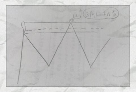 フラッグガーランドを手作りしよー_c0173405_16545688.jpg