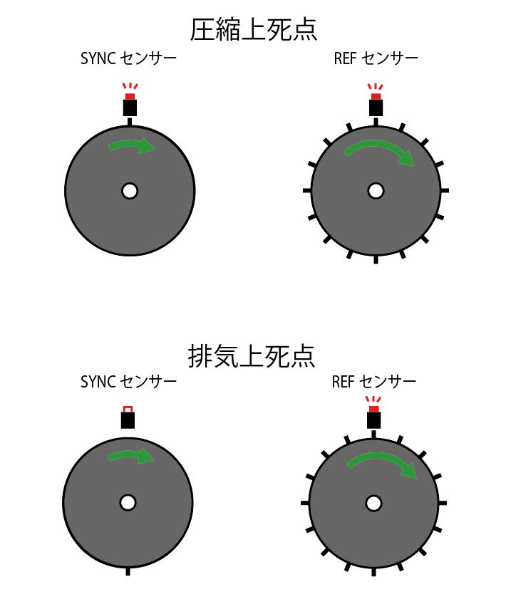 REF/SYNCセンサー_b0250720_1054170.png