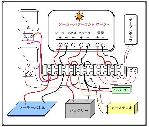 不調 ソーラーシステム_c0063348_19331348.jpg