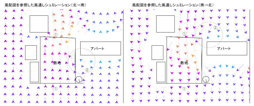 福井県鯖江市で、パッシブハウスを考える。I-House編  [自然風利用(敷地環境)]_f0165030_1648433.jpg