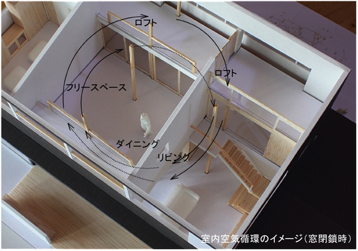 福井県鯖江市で、パッシブハウスを考える。I-House編  [自然風利用(風の循環)]_f0165030_17114146.jpg