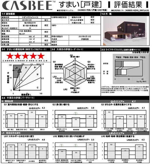 福井県鯖江市で、パッシブハウスを考える。I-House編  [断熱・気密・昼光利用]_f0165030_1754729.jpg