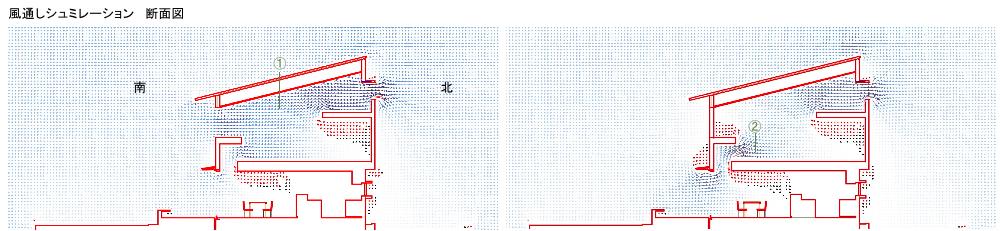 福井県鯖江市で、パッシブハウスを考える。I-House編  [自然風利用(風の循環)]_f0165030_1784740.jpg