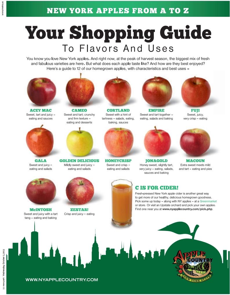 NYならではのユニークな新聞の全面広告、12種類のりんごのショッピング・ガイド?!_b0007805_558774.jpg