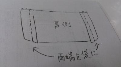 簡単☆クッションカバーの作り方_c0173405_15492076.jpg