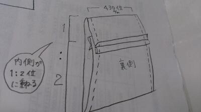簡単☆クッションカバーの作り方_c0173405_15502632.jpg