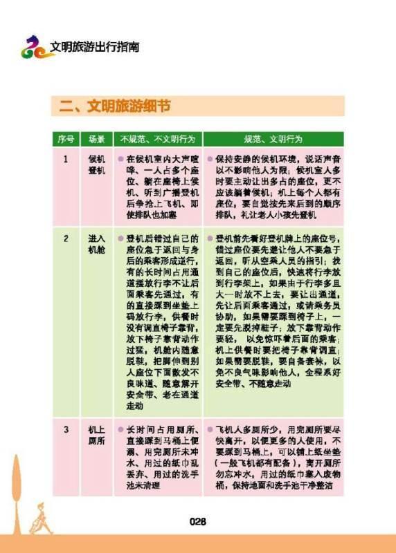 ■ 中国人のための観光マナー手引き_e0094583_8271317.jpg