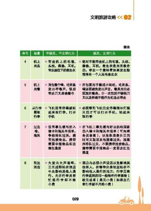 ■ 中国人のための観光マナー手引き_e0094583_8272678.jpg