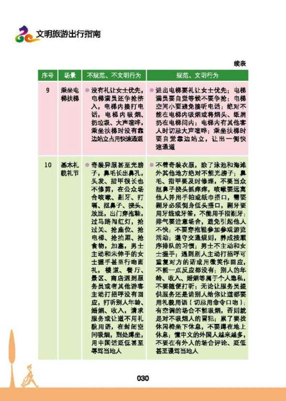 ■ 中国人のための観光マナー手引き_e0094583_827402.jpg