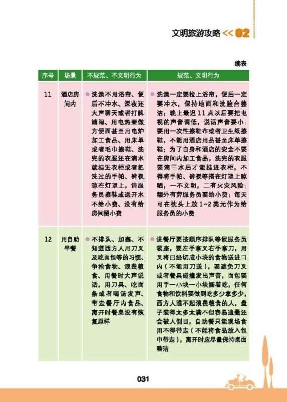 ■ 中国人のための観光マナー手引き_e0094583_8275580.jpg