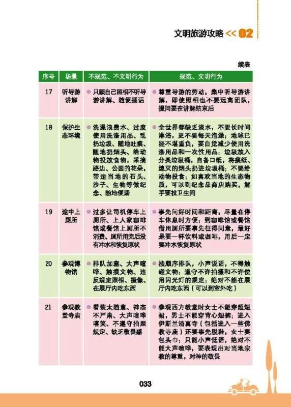 ■ 中国人のための観光マナー手引き_e0094583_8282537.jpg