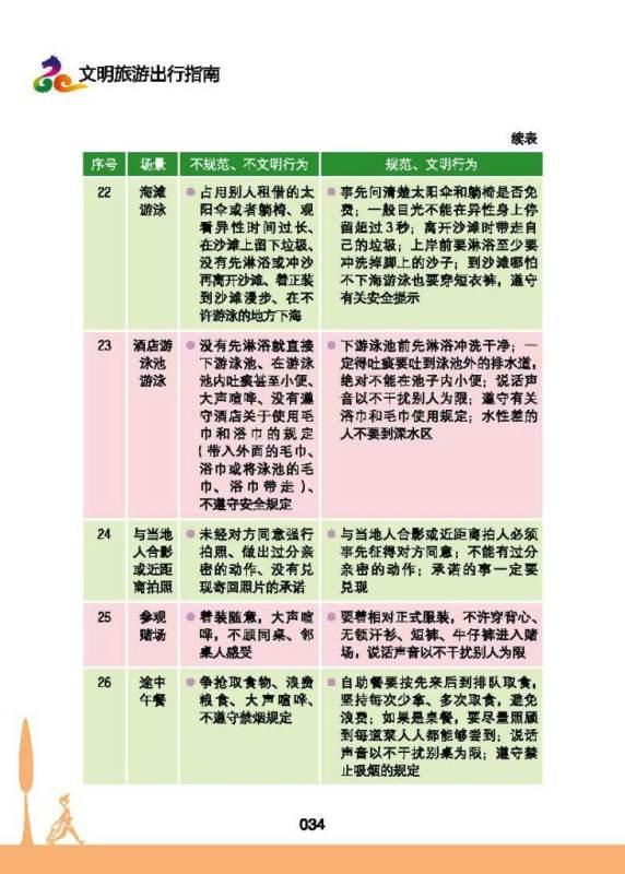 ■ 中国人のための観光マナー手引き_e0094583_8284039.jpg