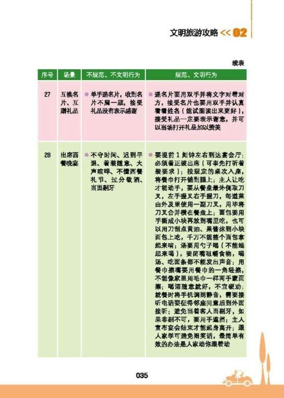 ■ 中国人のための観光マナー手引き_e0094583_8285323.jpg