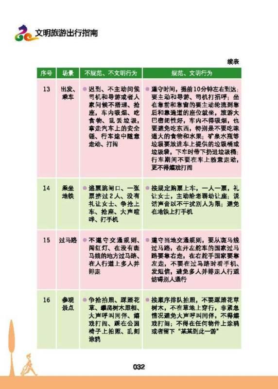 ■ 中国人のための観光マナー手引き_e0094583_828945.jpg