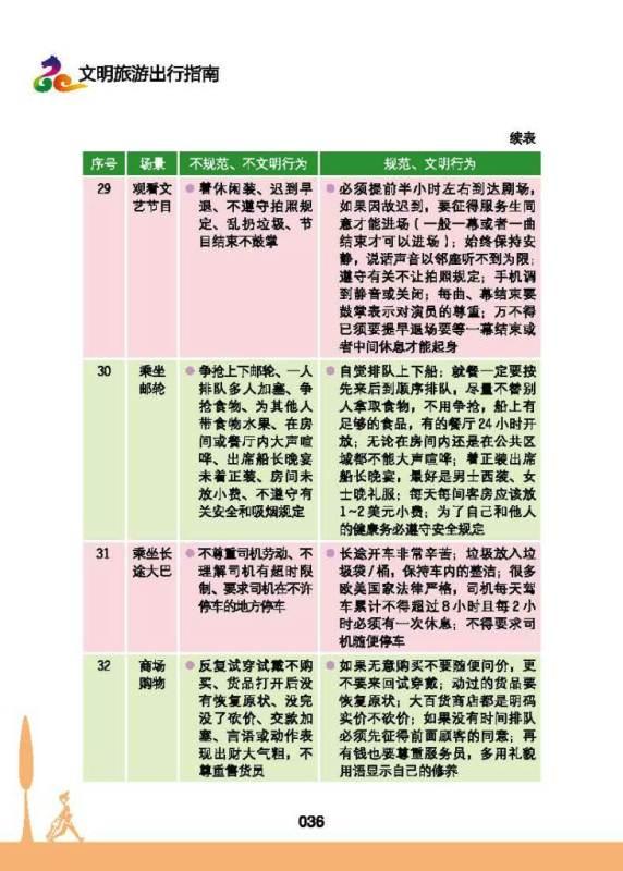 ■ 中国人のための観光マナー手引き_e0094583_829637.jpg