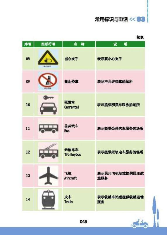 ■ 中国人のための観光マナー手引き_e0094583_8311950.jpg