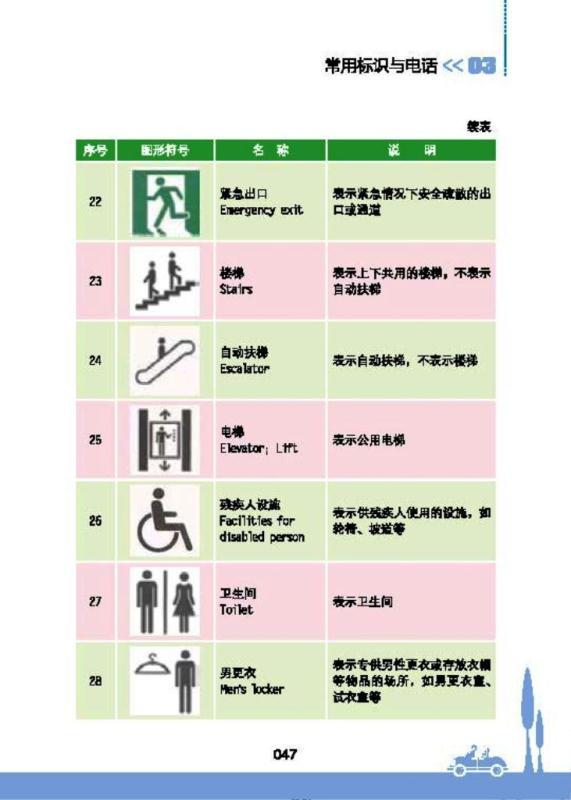 ■ 中国人のための観光マナー手引き_e0094583_8314958.jpg